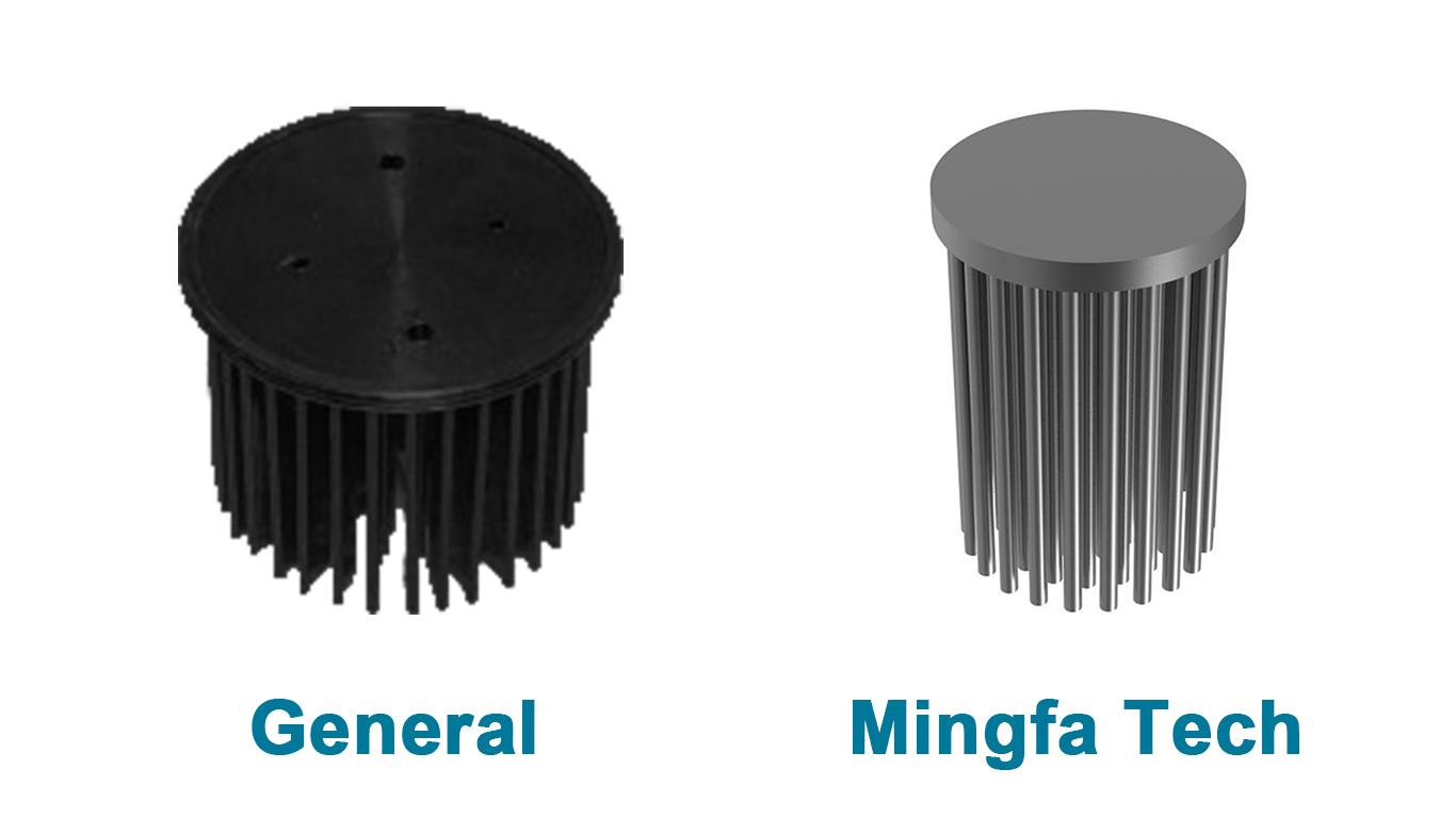 led light heat sink light thermal heat sink Mingfa Tech Brand